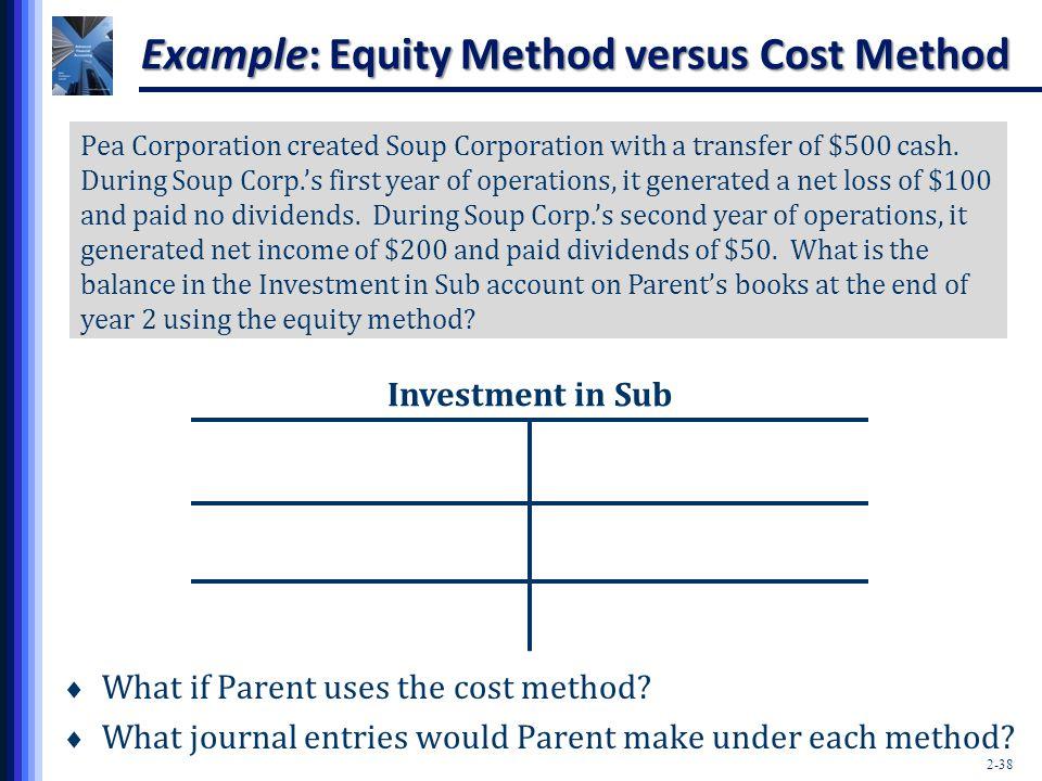 Example: Equity Method versus Cost Method