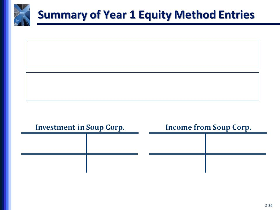 Summary of Year 1 Equity Method Entries