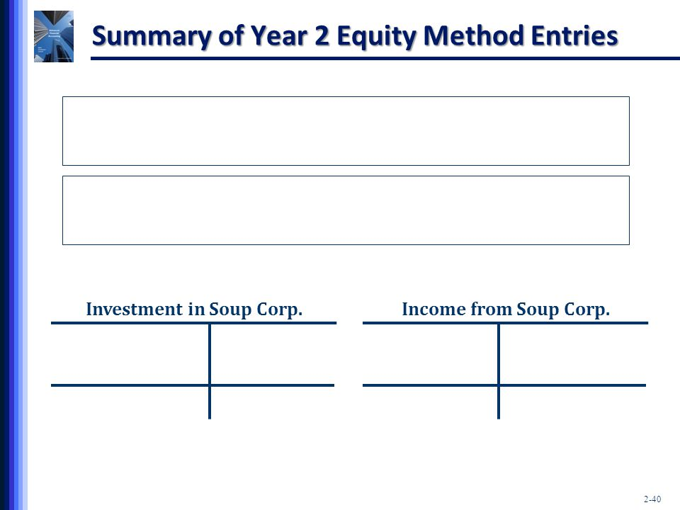 Summary of Year 2 Equity Method Entries