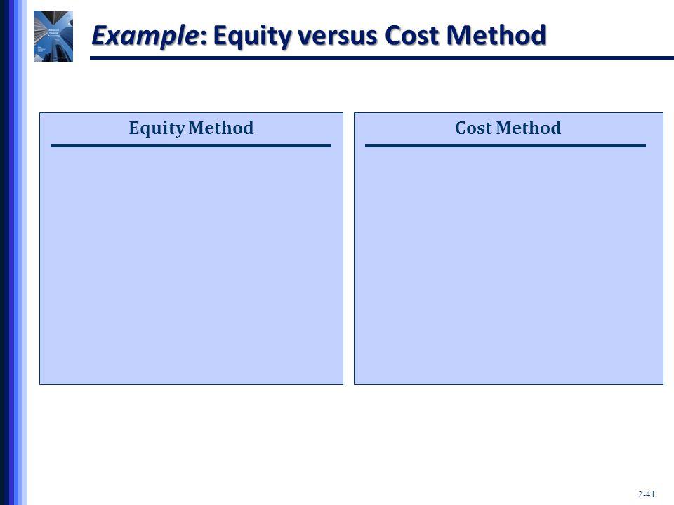 Example: Equity versus Cost Method