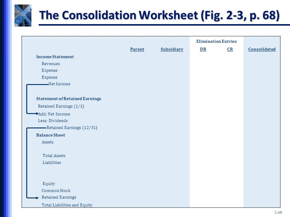 The Consolidation Worksheet (Fig. 2-3, p. 68)