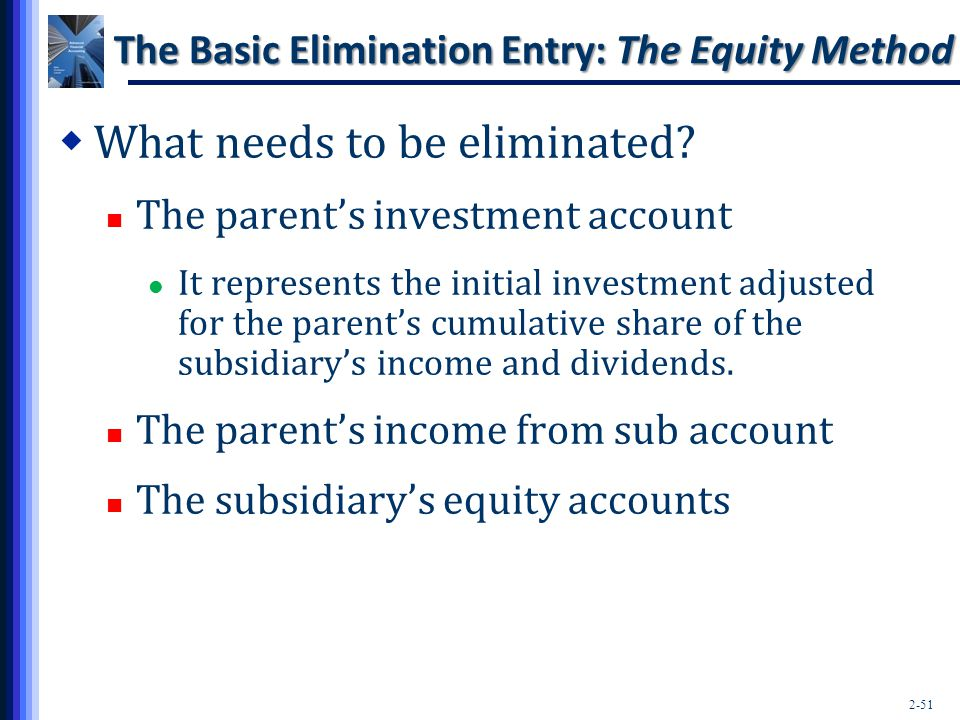 The Basic Elimination Entry: The Equity Method