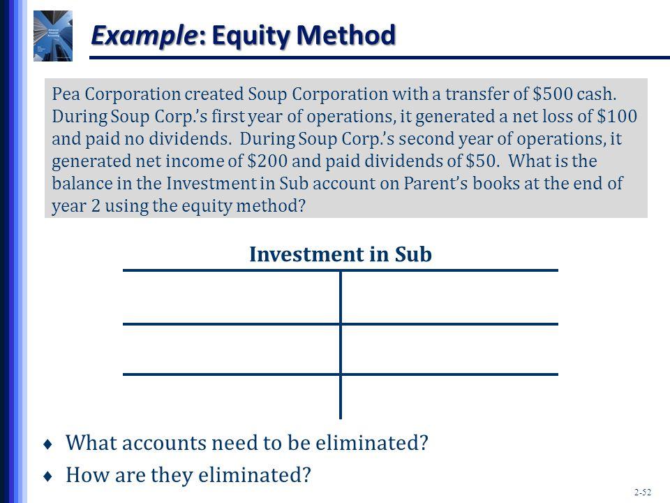 Example: Equity Method