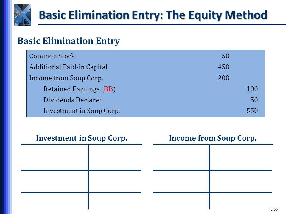 Basic Elimination Entry: The Equity Method