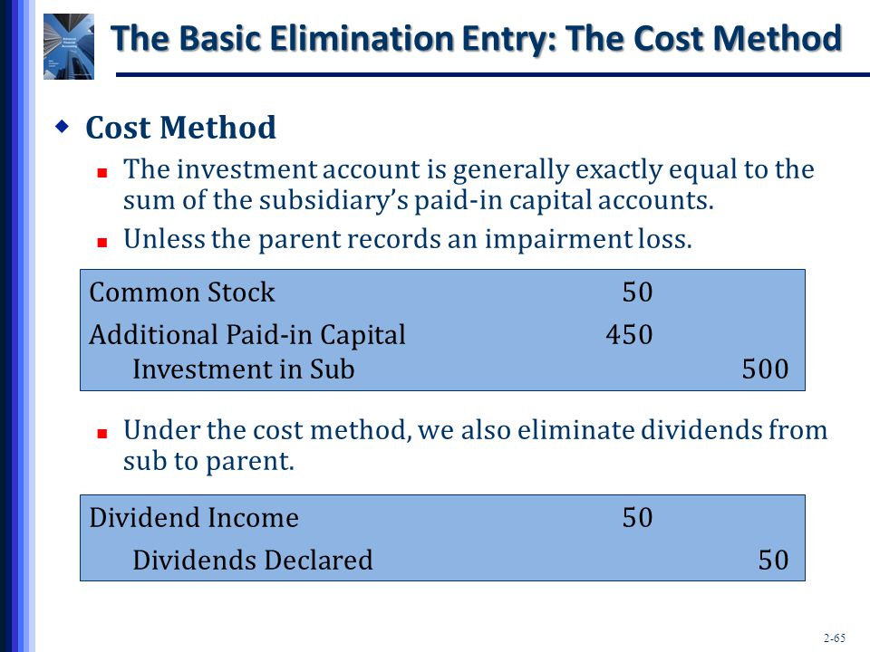 The Basic Elimination Entry: The Cost Method