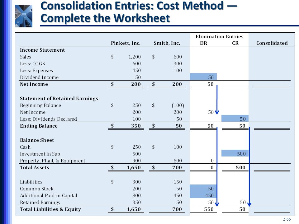 Consolidation Entries: Cost Method — Complete the Worksheet