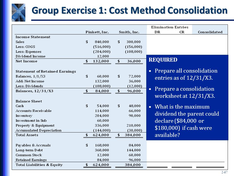 Group Exercise 1: Cost Method Consolidation