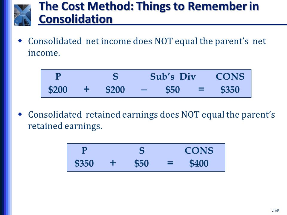 The Cost Method: Things to Remember in Consolidation