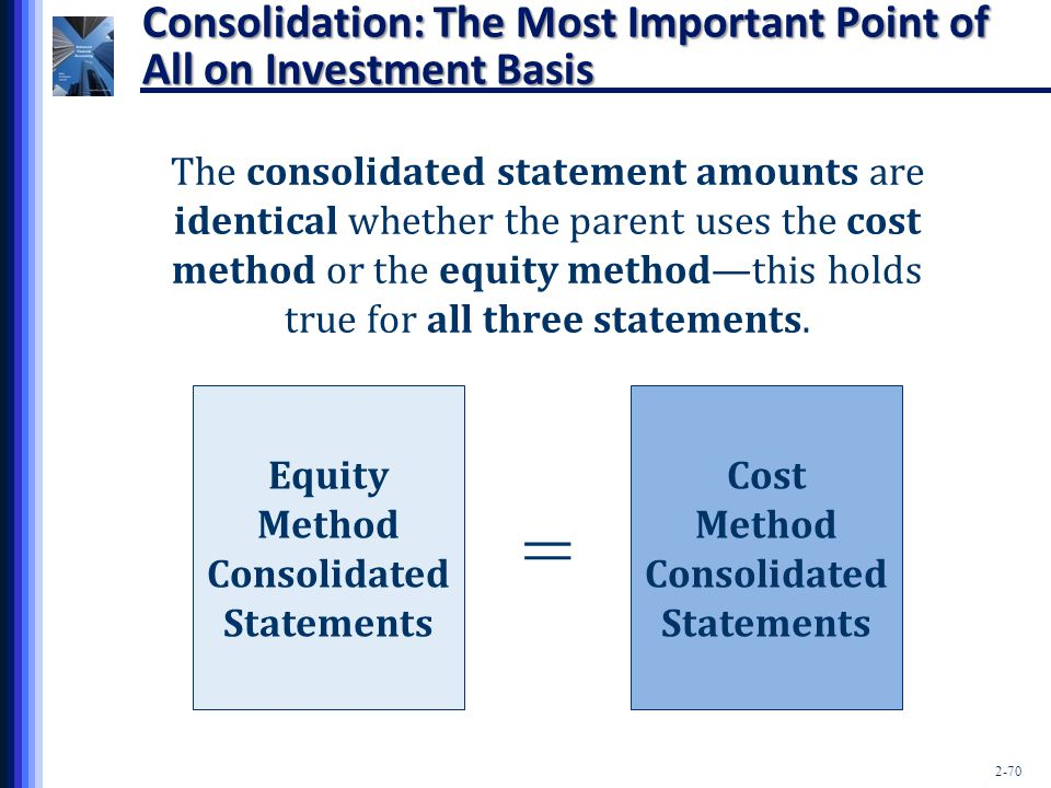 Consolidation: The Most Important Point of All on Investment Basis