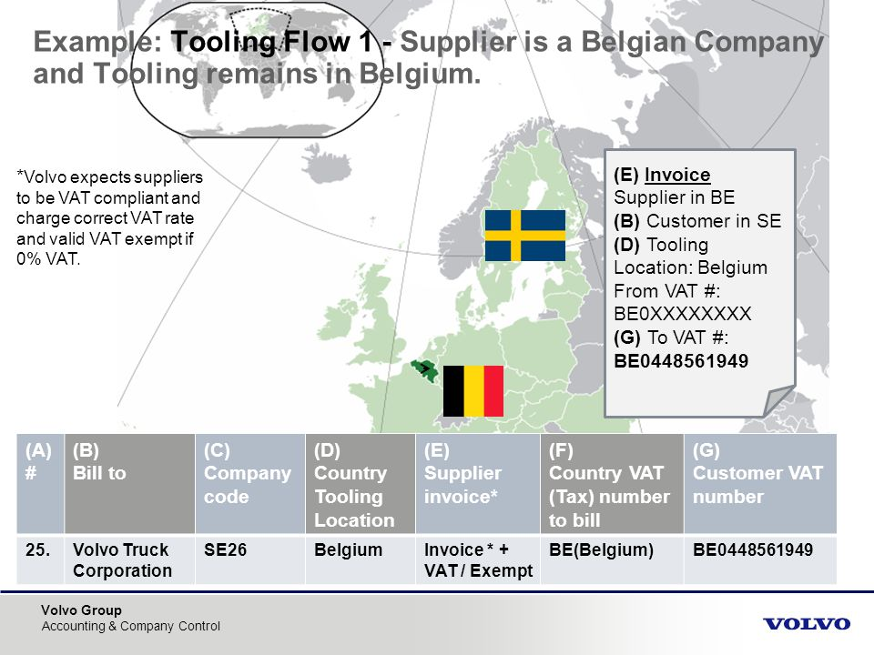 Example: Tooling Flow 1 - Supplier is a Belgian Company and Tooling remains in Belgium.
