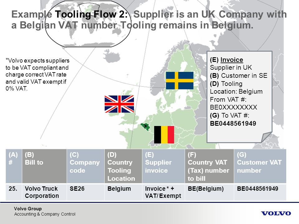 Example Tooling Flow 2: Supplier is an UK Company with a Belgian VAT number Tooling remains in Belgium.