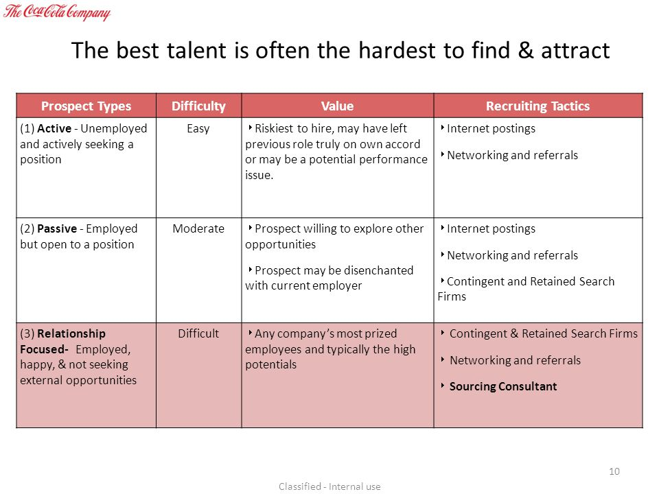 The best talent is often the hardest to find & attract