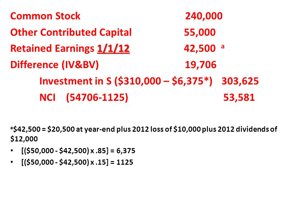 Common Stock 240,000 Other Contributed Capital 55,000