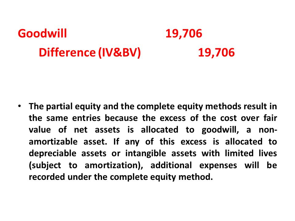 Goodwill 19,706 Difference (IV&BV) 19,706
