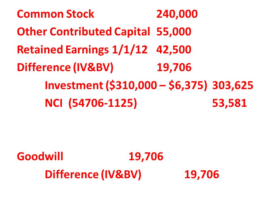 Common Stock 240,000 Other Contributed Capital 55,000 Retained Earnings 1/1/12 42,500 Difference (IV&BV) 19,706 Investment ($310,000 – $6,375) 303,625 NCI (54706-1125) 53,581 Goodwill 19,706 Difference (IV&BV) 19,706