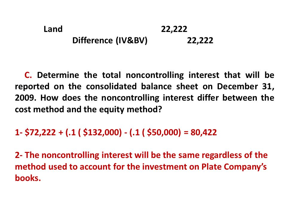 Land 22,222 Difference (IV&BV) 22,222.