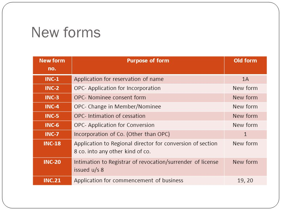 New forms New form no. Purpose of form Old form INC-1