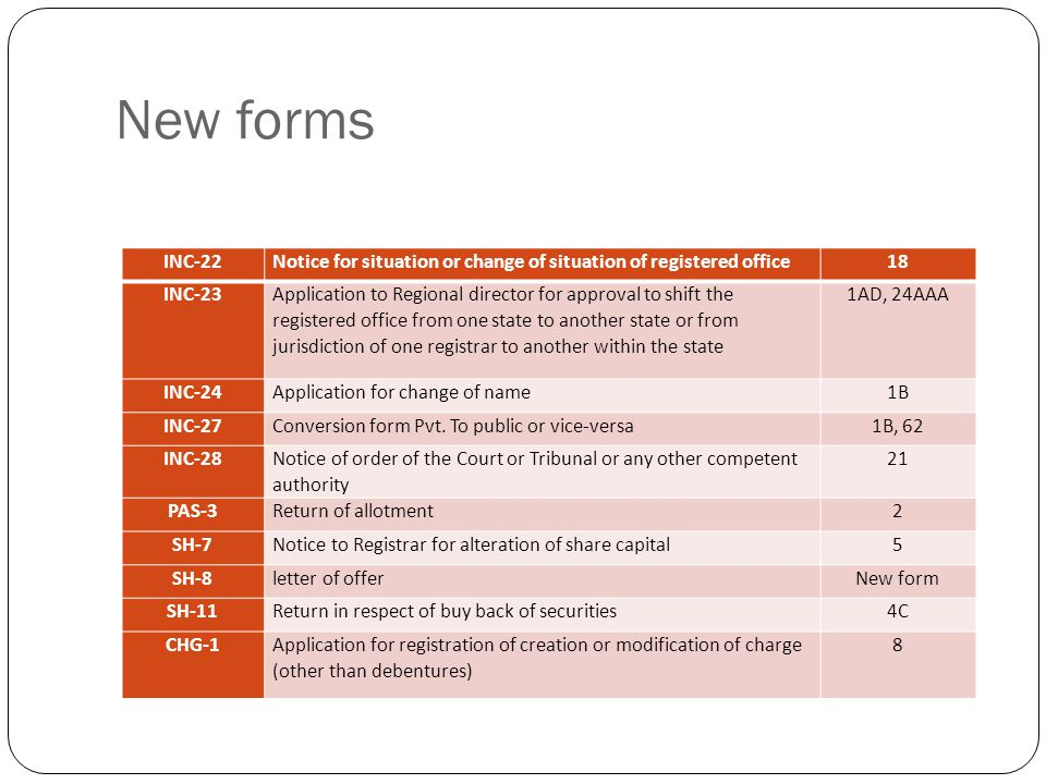 New forms INC-22. Notice for situation or change of situation of registered office. 18. INC-23.