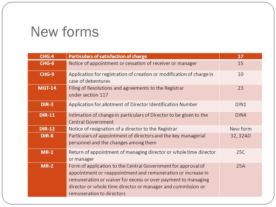 New forms CHG.4 Particulars of satisfaction of charge 17 CHG-6