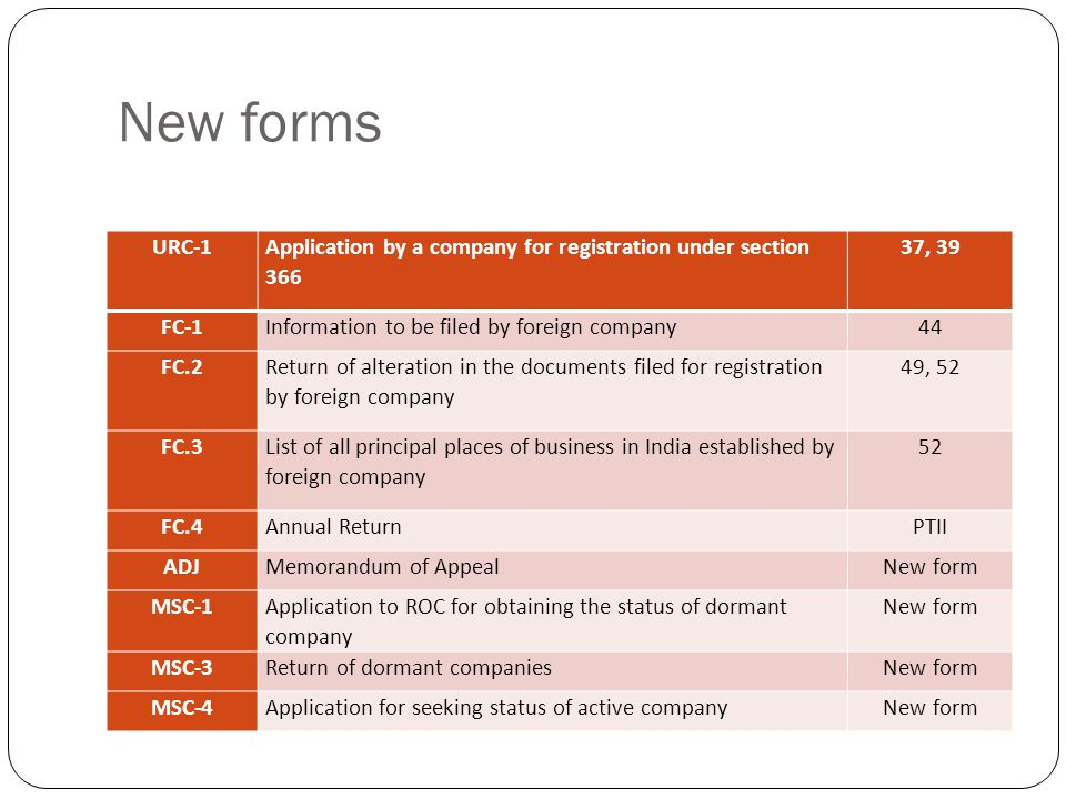 New forms URC-1. Application by a company for registration under section 366. 37, 39. FC-1. Information to be filed by foreign company.