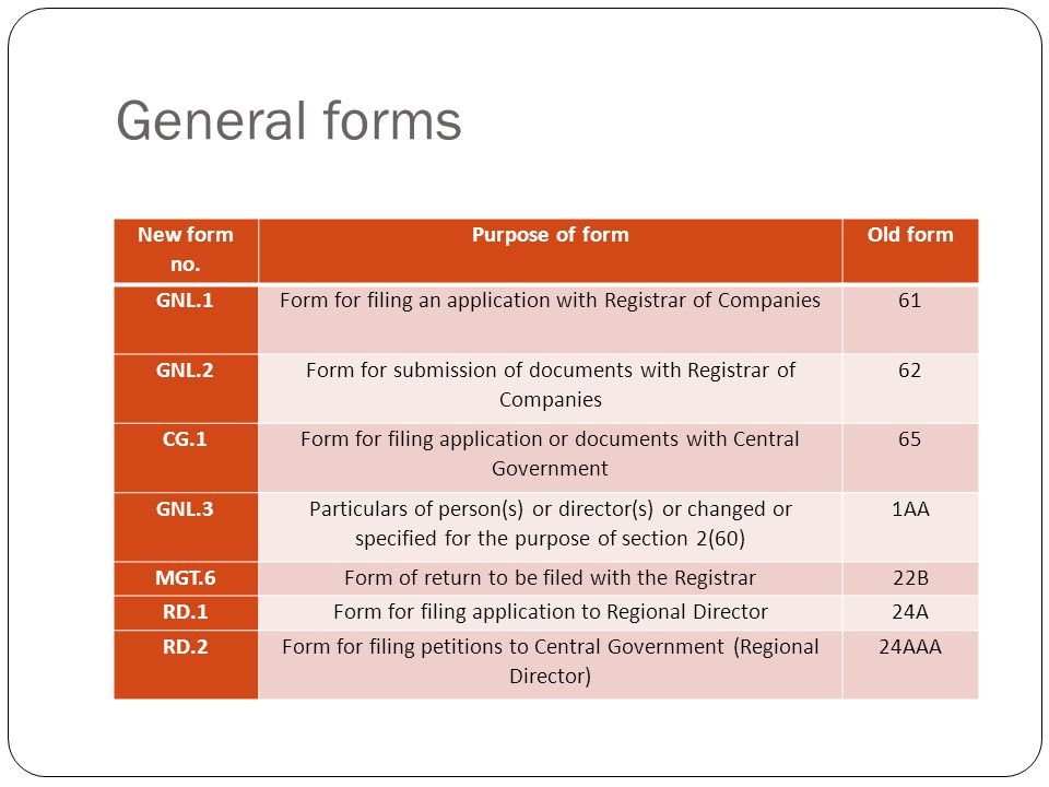 General forms New form no. Purpose of form Old form GNL.1