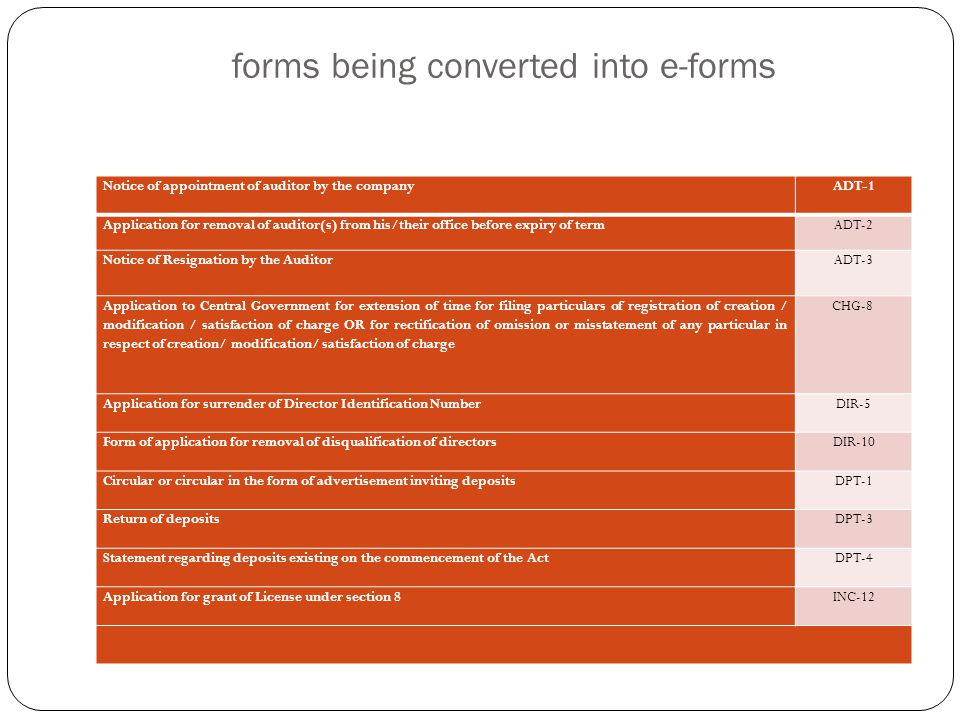 forms being converted into e-forms