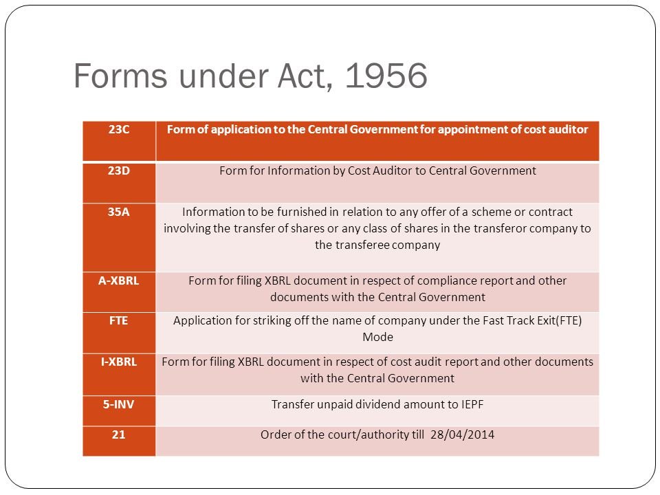 Forms under Act, 1956 23C. Form of application to the Central Government for appointment of cost auditor.