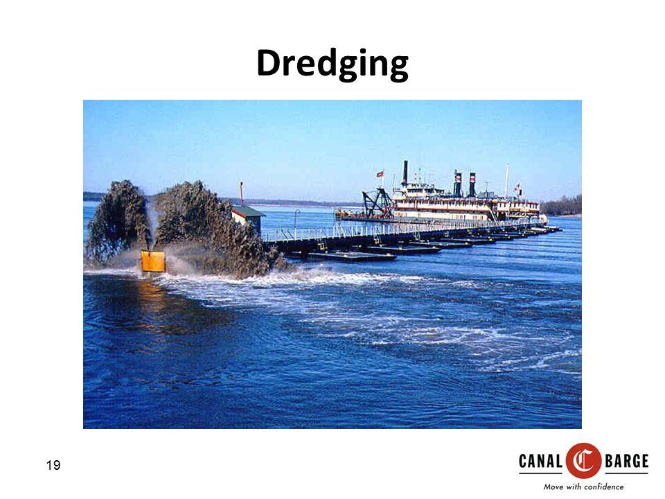 Dredging S:\PRESENT\Core Presentations\CBC Presentation_6.22.2011.pptx