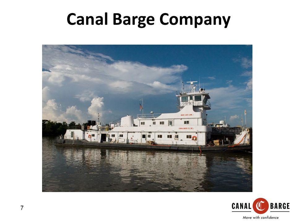 Canal Barge Company S:\PRESENT\Core Presentations\CBC Presentation_6.22.2011.pptx