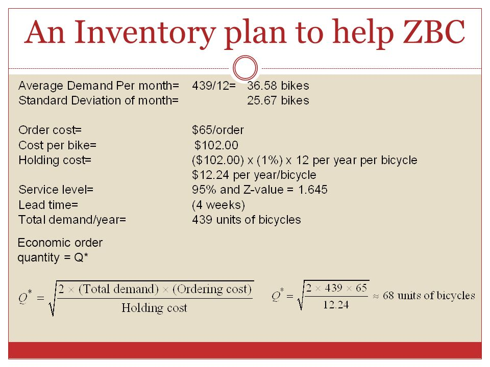 An Inventory plan to help ZBC