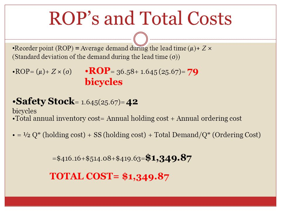 ROP's and Total Costs ROP= 36.58+ 1.645 (25.67)= 79 bicycles