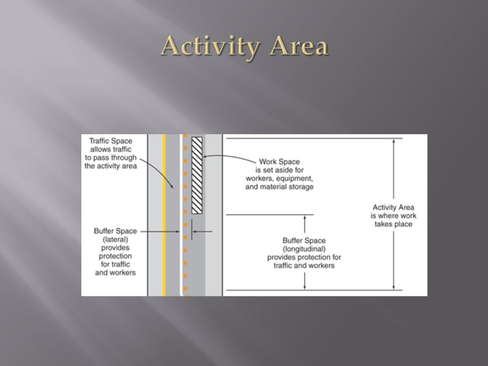Activity Area 3. The activity area is the section where the work activity takes place. It is.