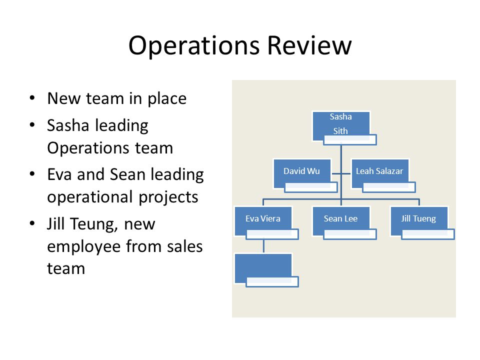 Operations Review New team in place Sasha leading Operations team