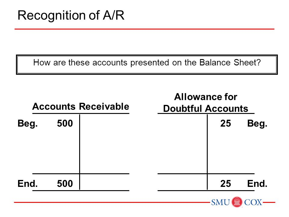 Allowance for Doubtful Accounts