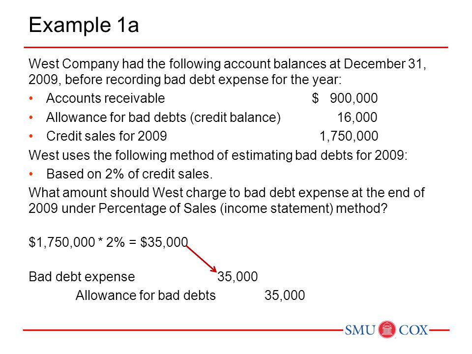 Example 1a West Company had the following account balances at December 31, 2009, before recording bad debt expense for the year: