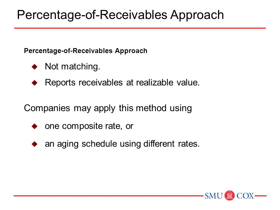 Percentage-of-Receivables Approach