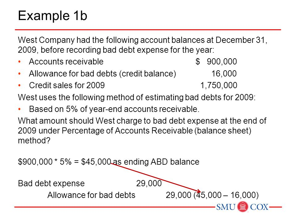 Example 1b West Company had the following account balances at December 31, 2009, before recording bad debt expense for the year: