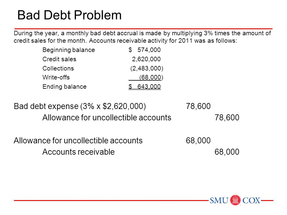 Bad Debt Problem Bad debt expense (3% x $2,620,000) 78,600
