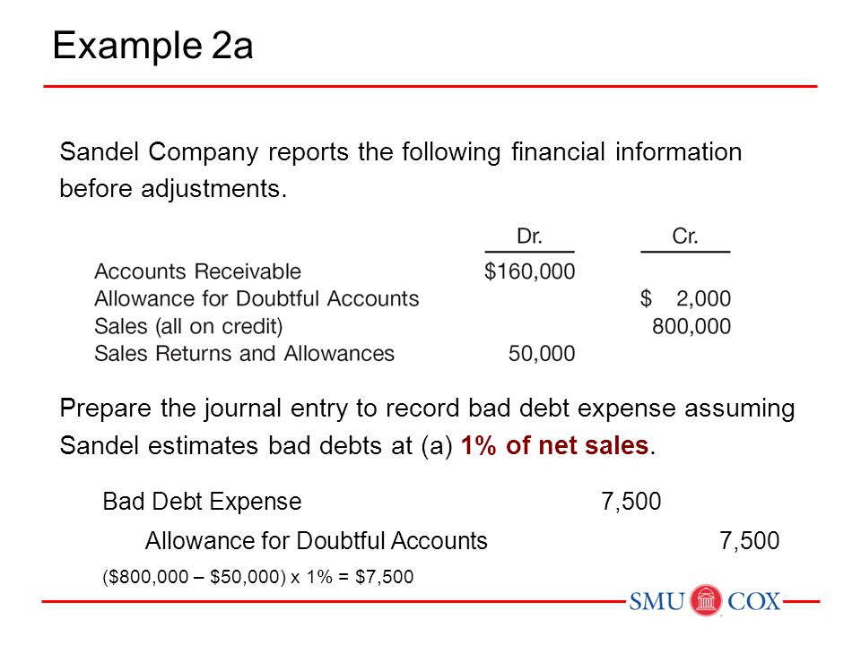 Example 2a Sandel Company reports the following financial information before adjustments.