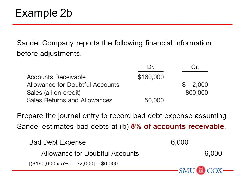 Example 2b Sandel Company reports the following financial information before adjustments.