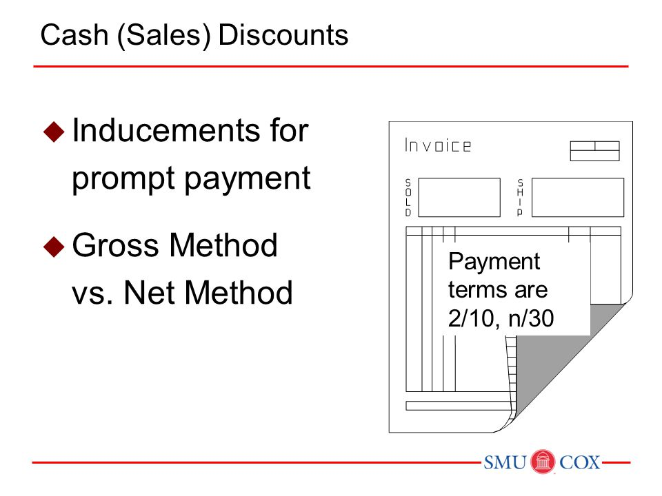 Cash (Sales) Discounts