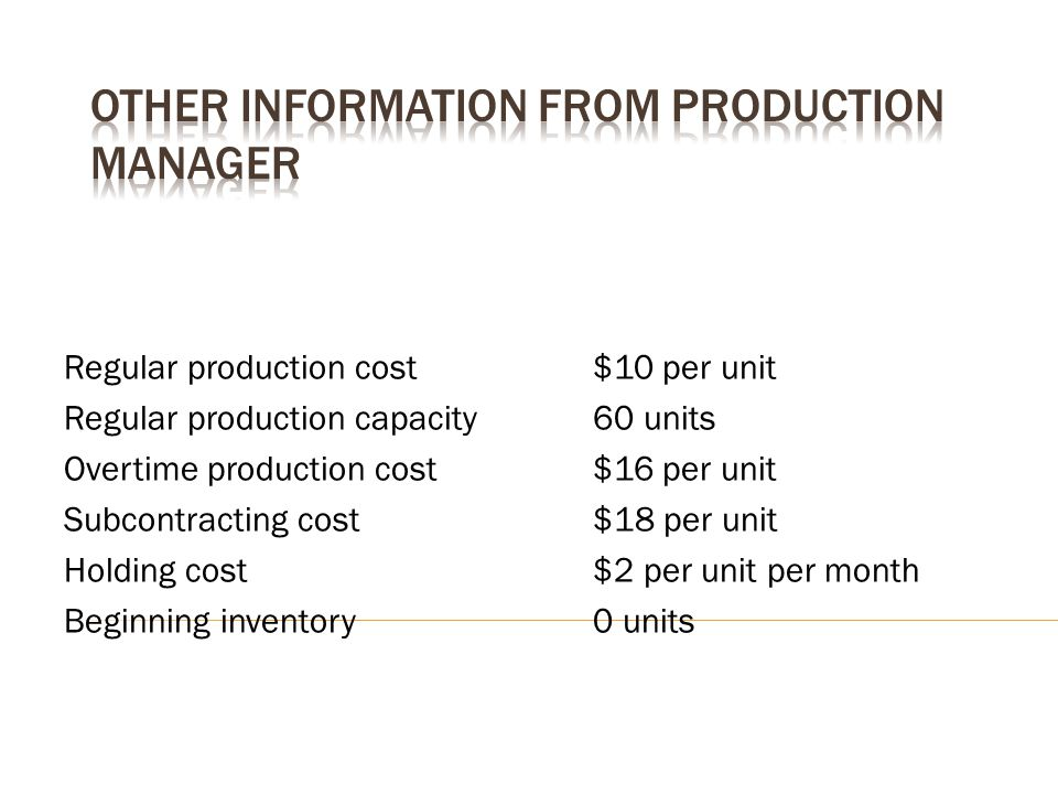 Other Information from production manager