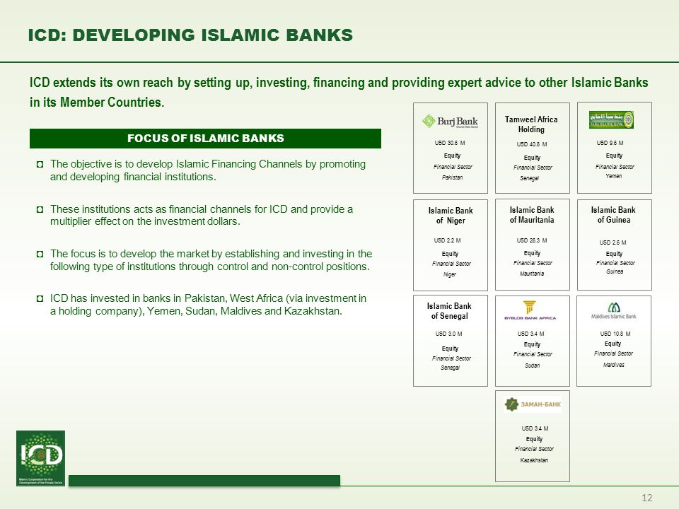 ICD: DEVELOPING ISLAMIC BANKS