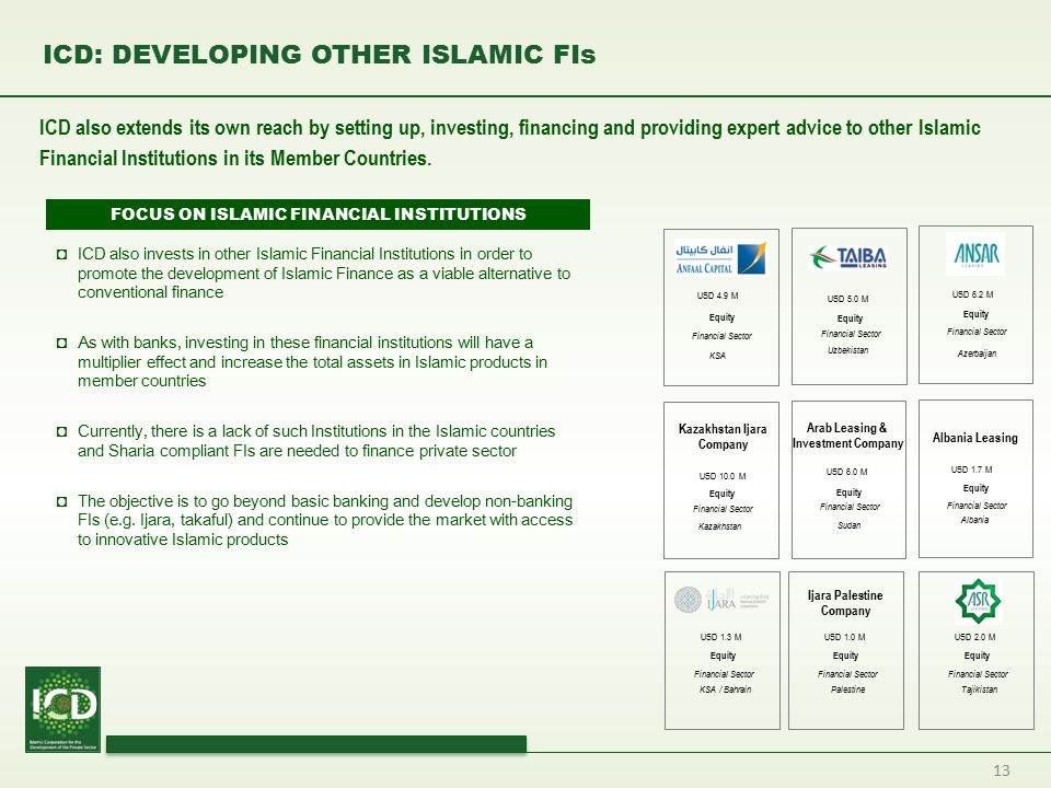 ICD: DEVELOPING OTHER ISLAMIC FIs