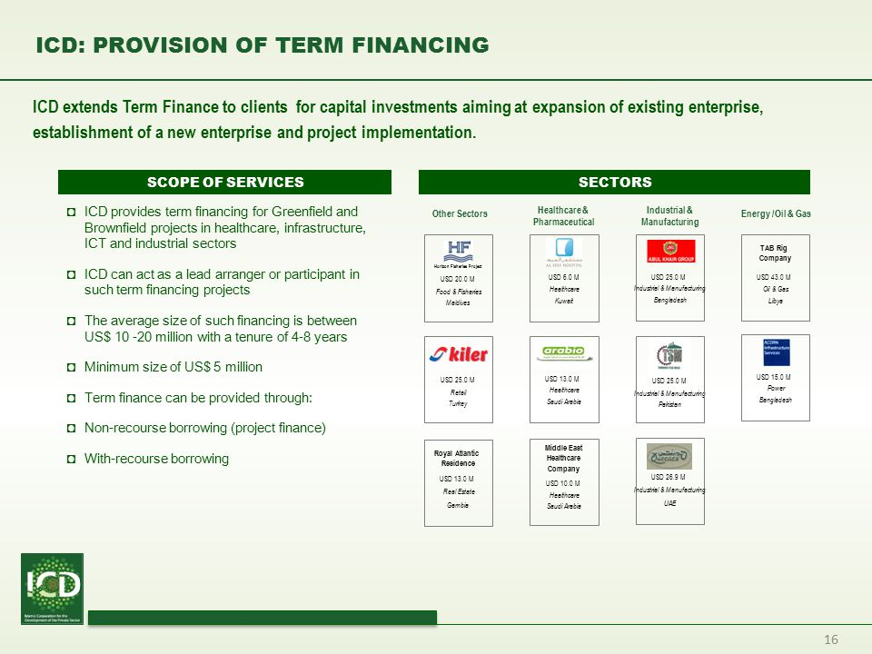 ICD: PROVISION OF TERM FINANCING