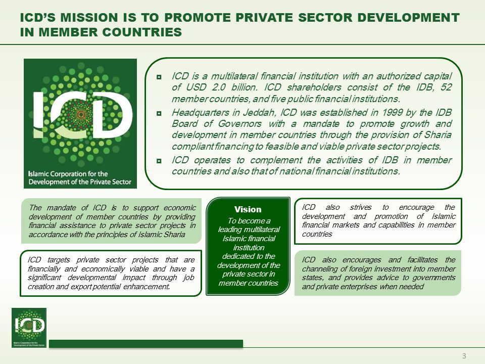ICD'S MISSION IS TO PROMOTE PRIVATE SECTOR DEVELOPMENT IN MEMBER COUNTRIES