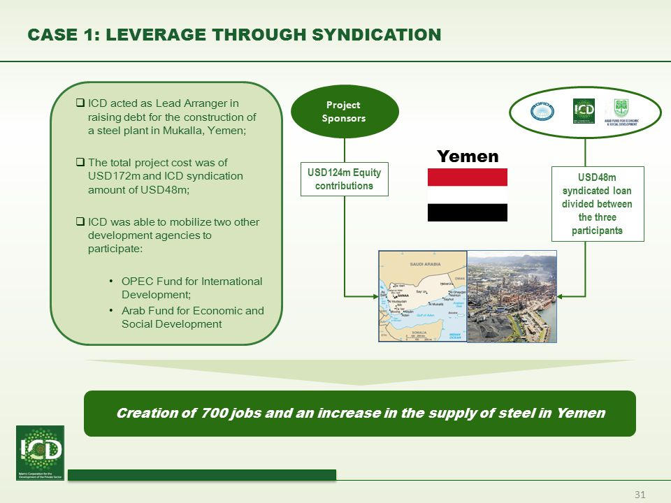 CASE 1: LEVERAGE THROUGH SYNDICATION