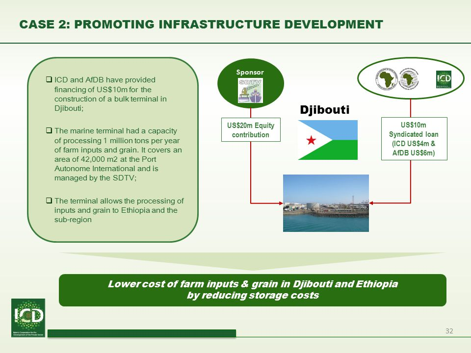 CASE 2: PROMOTING INFRASTRUCTURE DEVELOPMENT