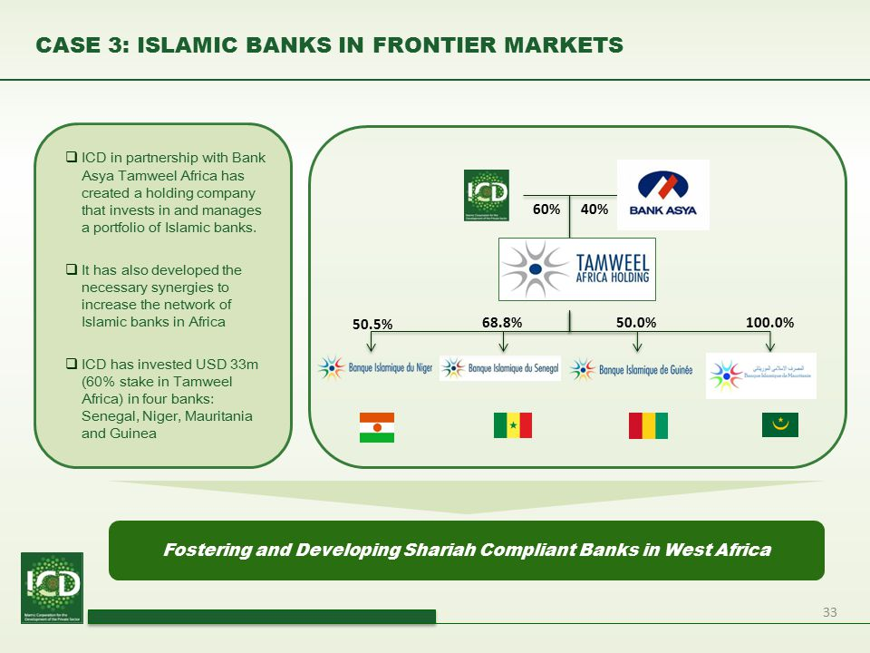 CASE 3: ISLAMIC BANKS IN FRONTIER MARKETS