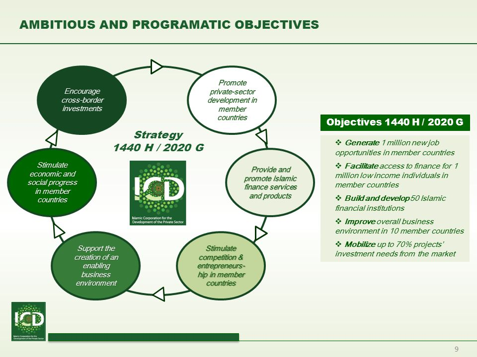 AMBITIOUS AND PROGRAMATIC OBJECTIVES